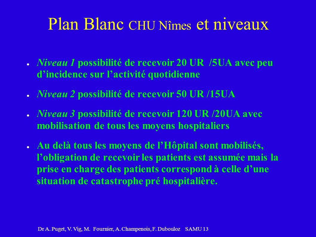 Plan Blanc CHU Nîmes et niveaux