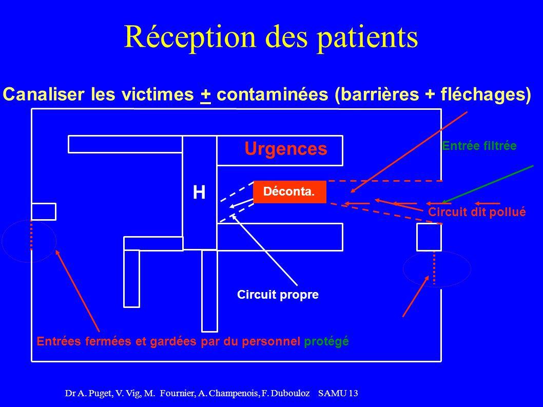 Canaliser les victimes + contaminées (barrières + fléchages)