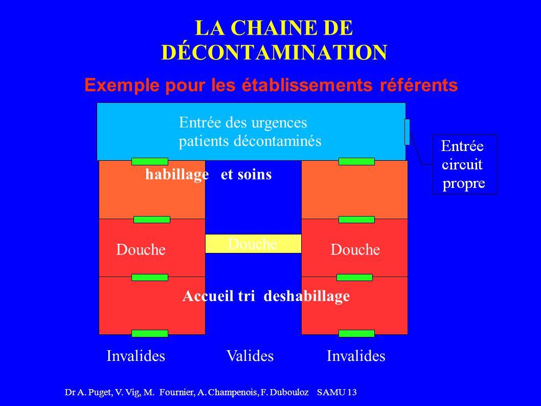 LA CHAINE DE DÉCONTAMINATION