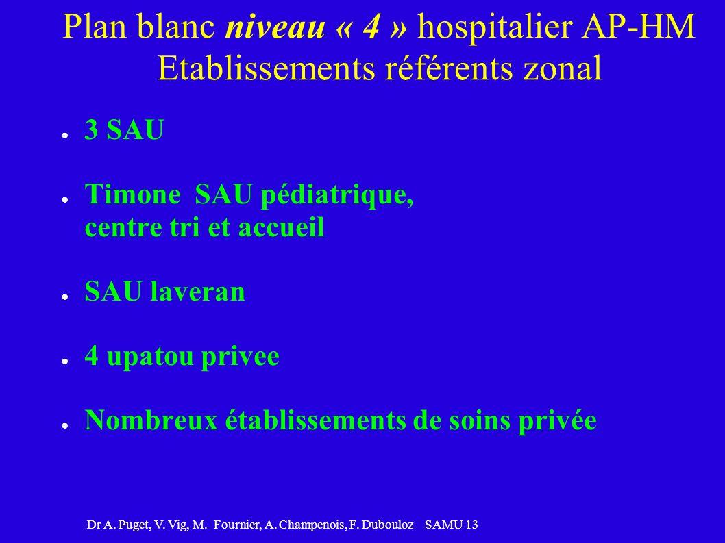 Plan blanc niveau « 4 » hospitalier AP-HM Etablissements référents zonal
