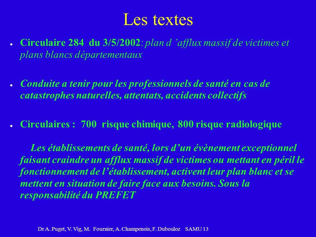 Les textes Circulaire 284 du 3/5/2002: plan d 'afflux massif de victimes et plans blancs départementaux.
