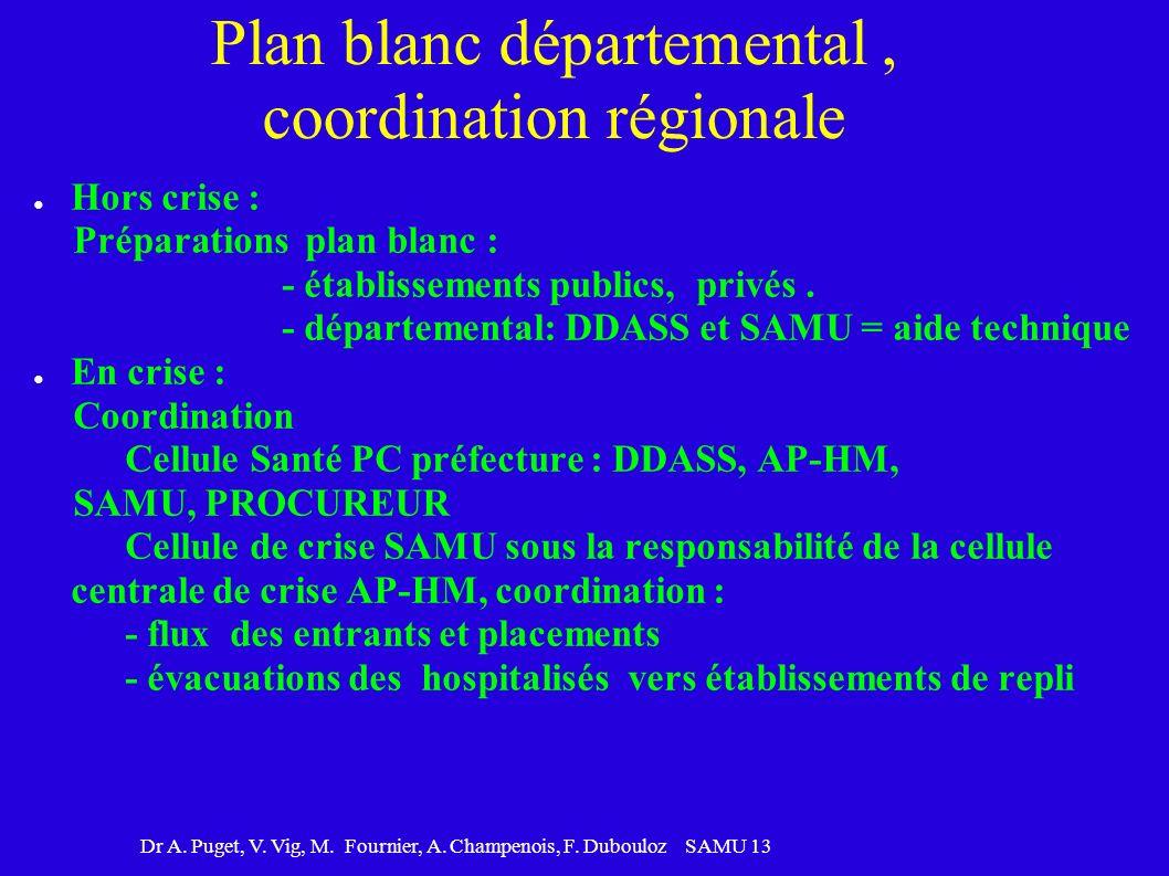 Plan blanc départemental , coordination régionale