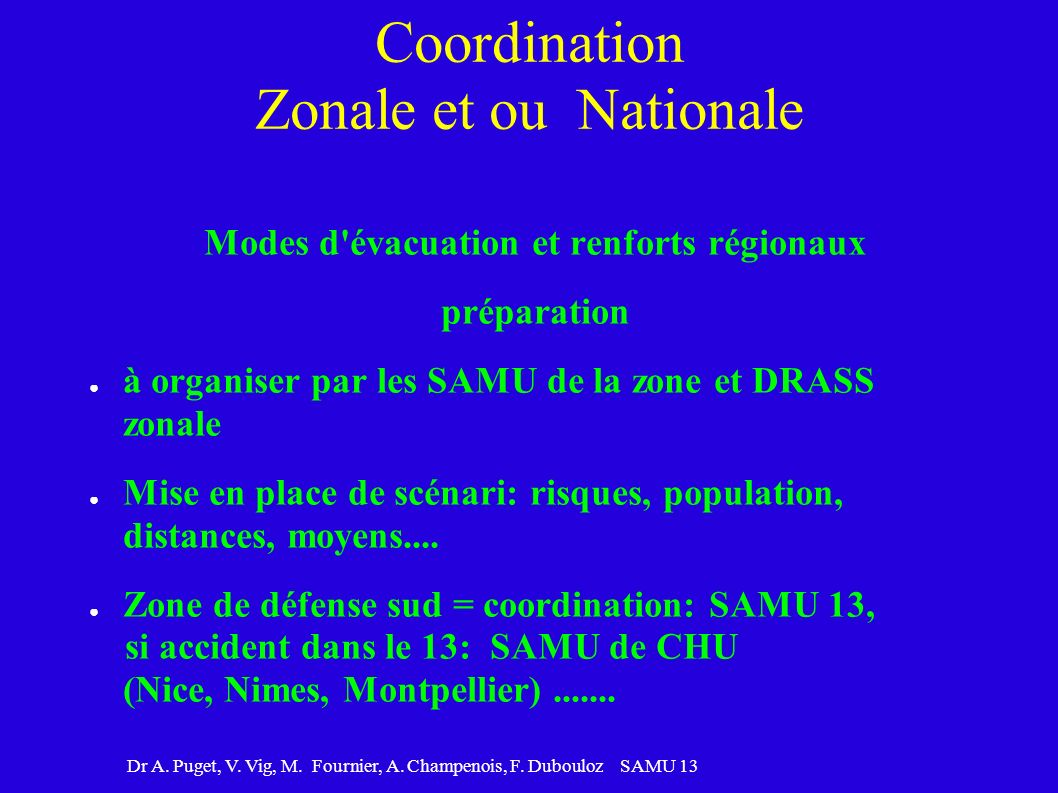 Coordination Zonale et ou Nationale