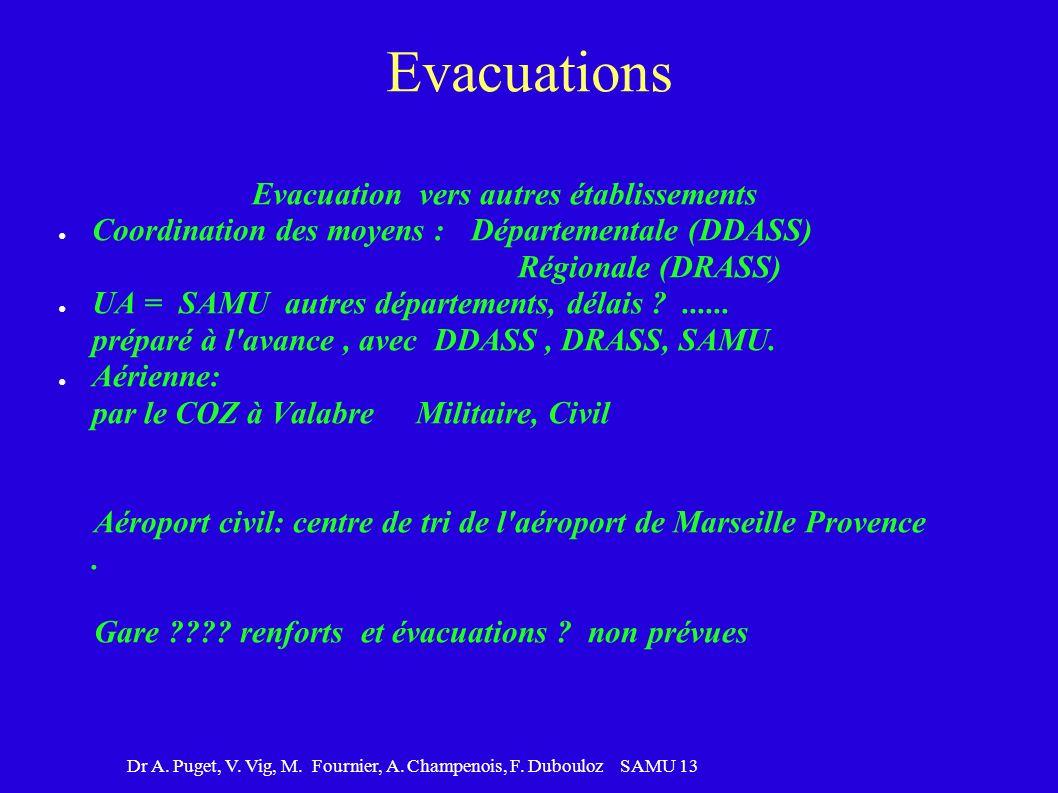 Evacuation vers autres établissements