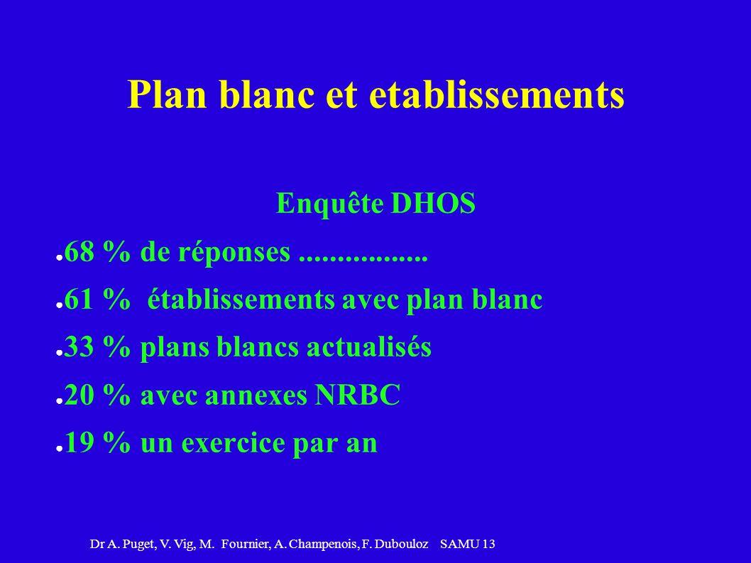 Plan blanc et etablissements