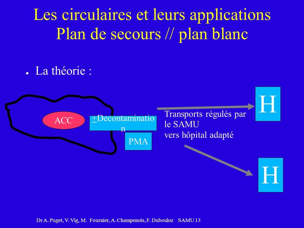 Les circulaires et leurs applications Plan de secours // plan blanc