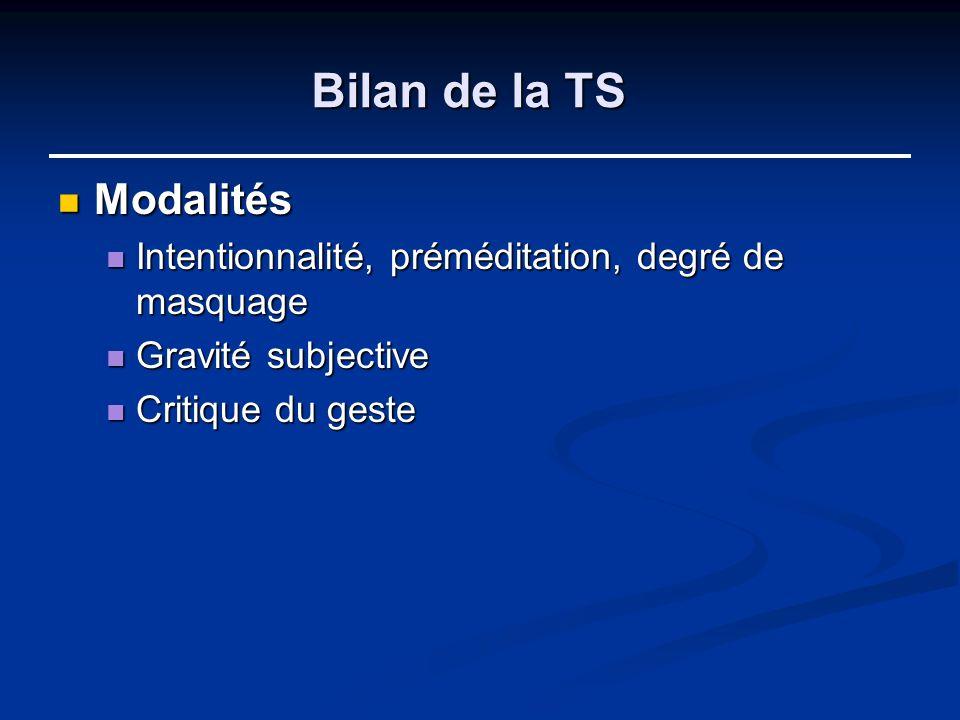 Bilan de la TS Modalités