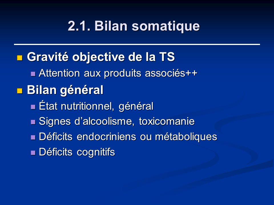 2.1. Bilan somatique Gravité objective de la TS Bilan général