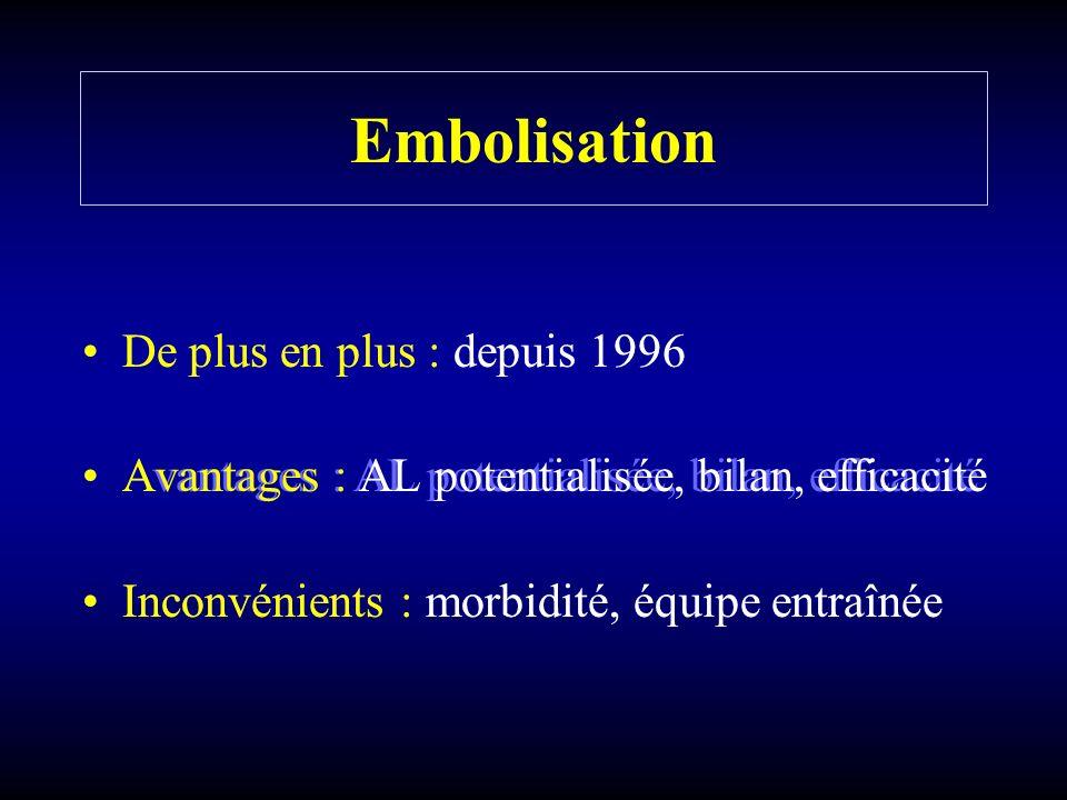 Embolisation De plus en plus : depuis 1996