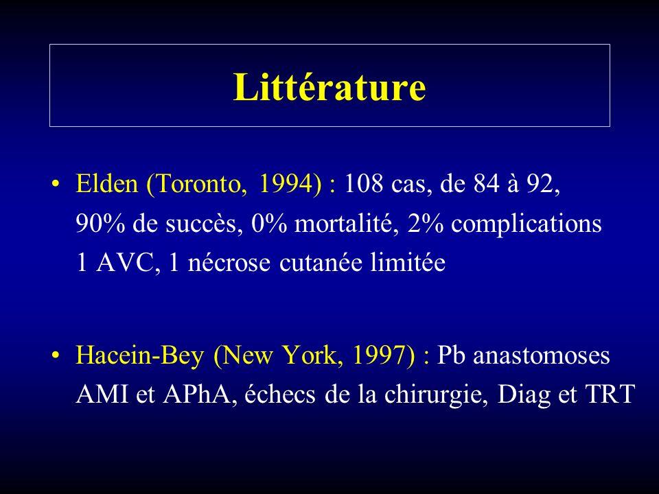 Littérature Elden (Toronto, 1994) : 108 cas, de 84 à 92, 90% de succès, 0% mortalité, 2% complications 1 AVC, 1 nécrose cutanée limitée.