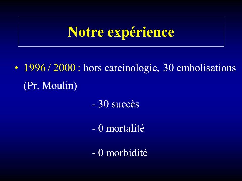 Notre expérience 1996 / 2000 : hors carcinologie, 30 embolisations (Pr. Moulin) 1996 / 2000 : hors carcinologie, 30 embolisations (Pr. Moulin)