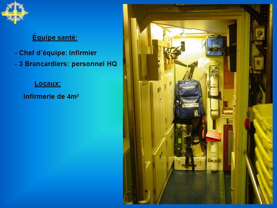 Équipe santé: - Chef d'équipe: Infirmier 3 Brancardiers: personnel HQ Locaux: Infirmerie de 4m²