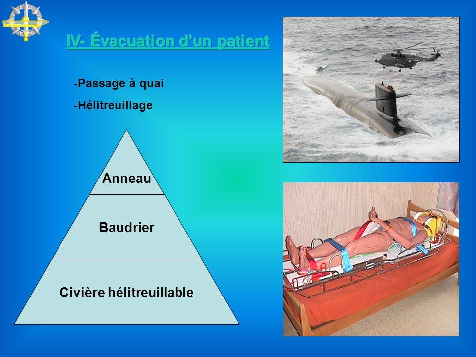 IV- Évacuation d'un patient