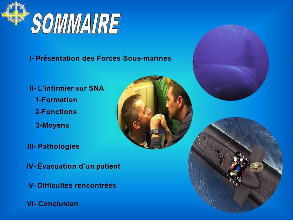 SOMMAIRE I- Présentation des Forces Sous-marines