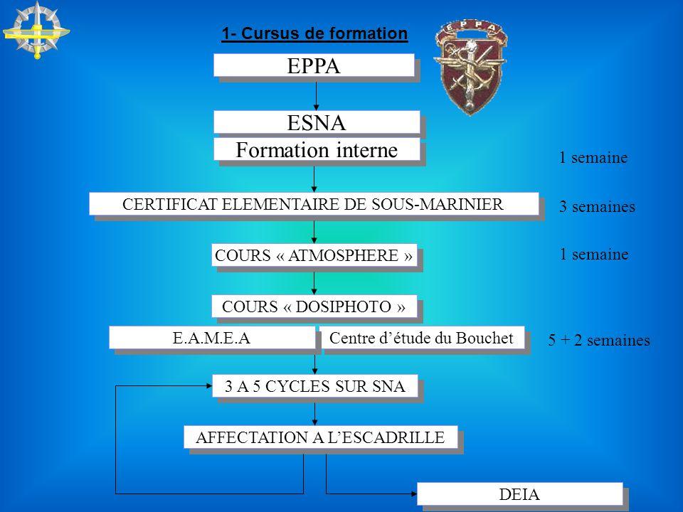 EPPA ESNA Formation interne 1- Cursus de formation 1 semaine