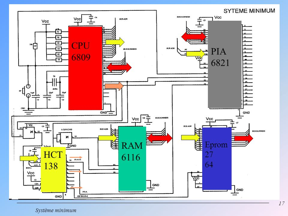 PIA 6821 CPU 6809 RAM 6116 Eprom 27 64 HCT 138 Système minimum