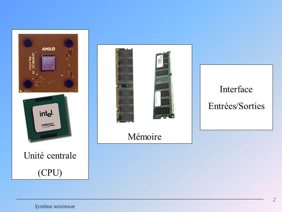 Unité centrale (CPU) Mémoire Interface Entrées/Sorties Système minimum