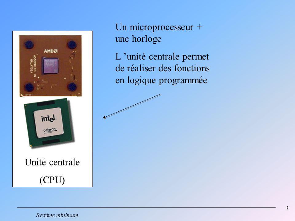 Un microprocesseur + une horloge