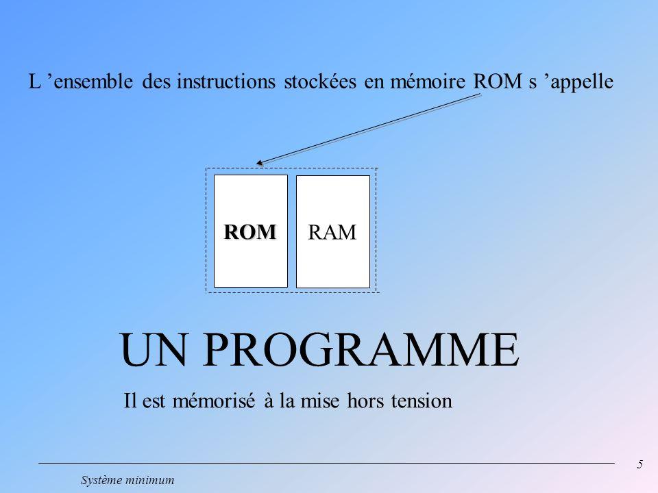 L 'ensemble des instructions stockées en mémoire ROM s 'appelle