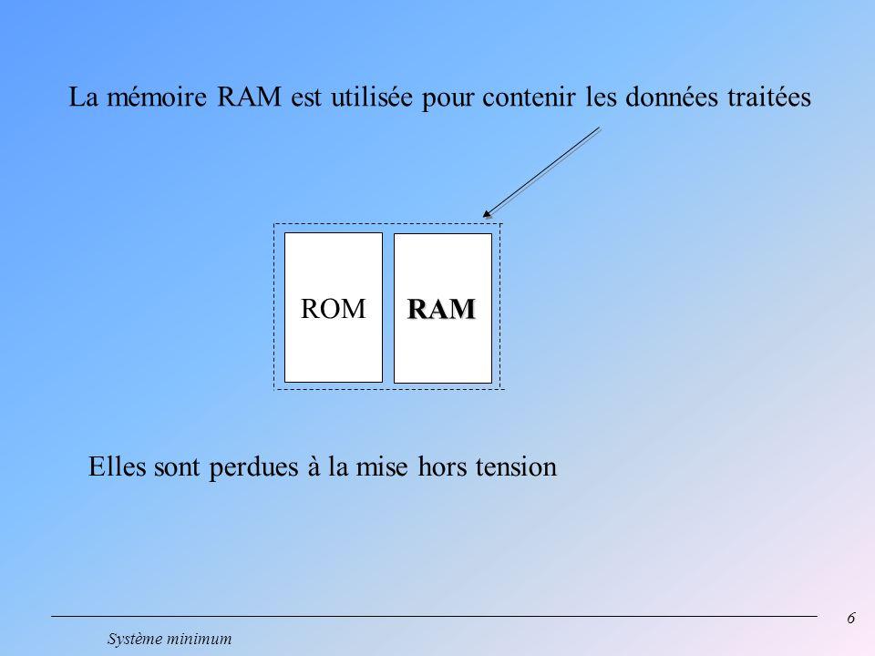 La mémoire RAM est utilisée pour contenir les données traitées