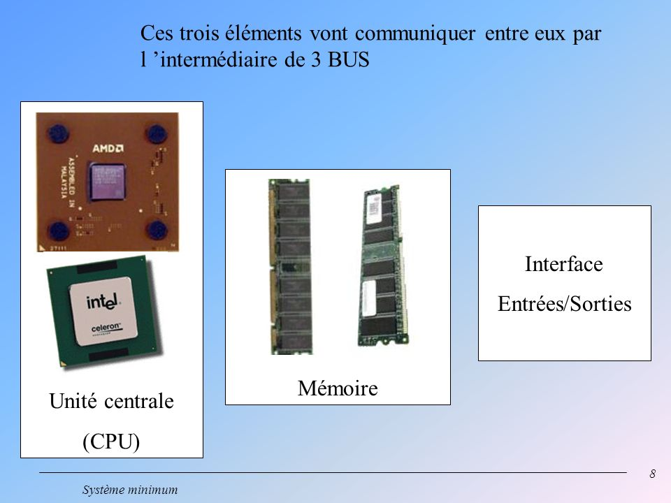 Ces trois éléments vont communiquer entre eux par l 'intermédiaire de 3 BUS
