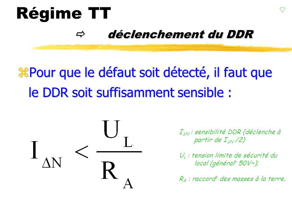 Régime TT  déclenchement du DDR