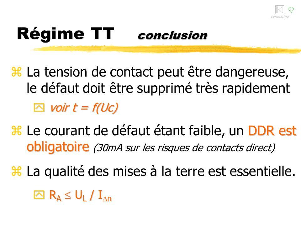 sommaire Régime TT conclusion. La tension de contact peut être dangereuse, le défaut doit être supprimé très rapidement.