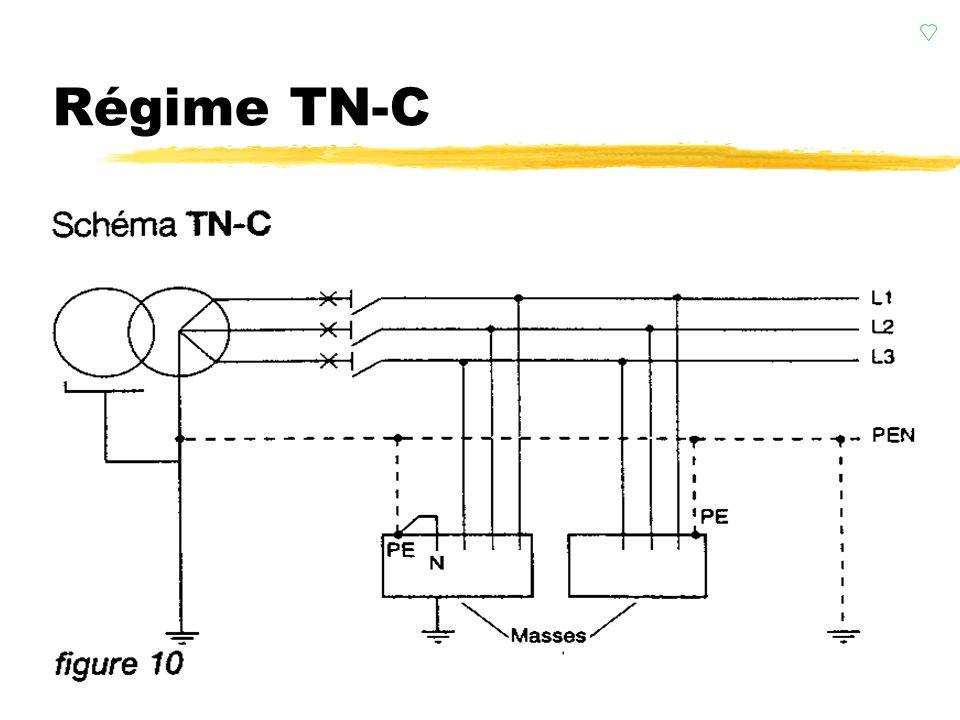 Régime TN-C