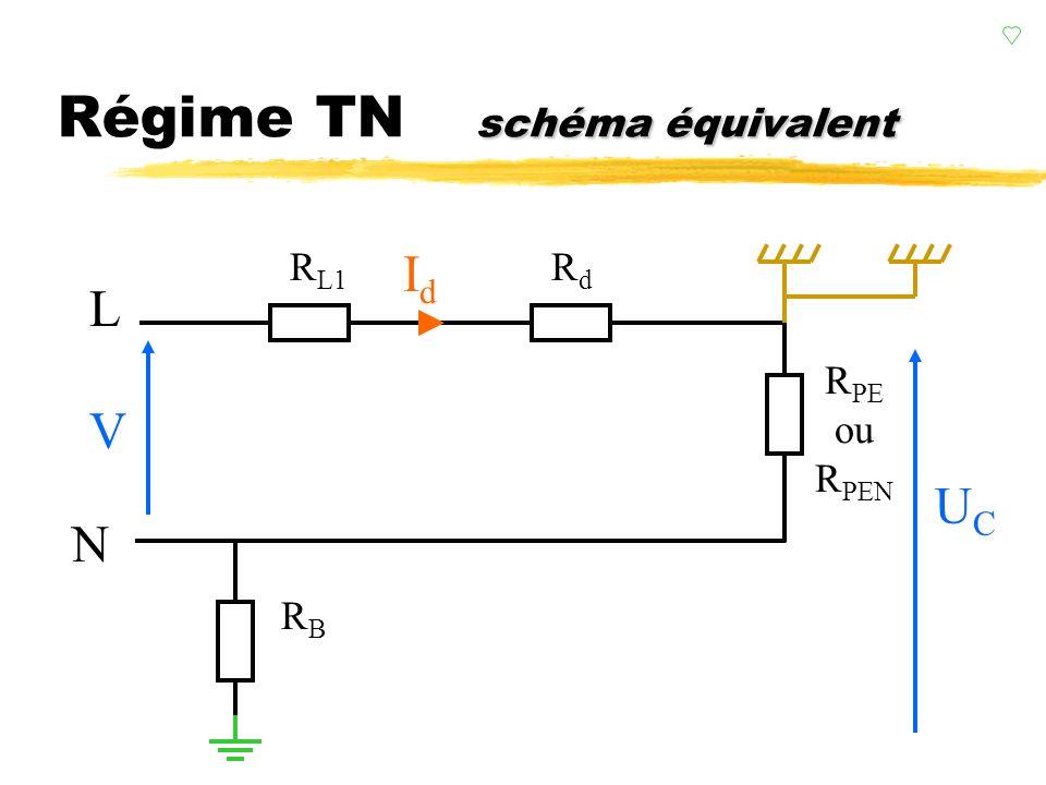 Régime TN schéma équivalent