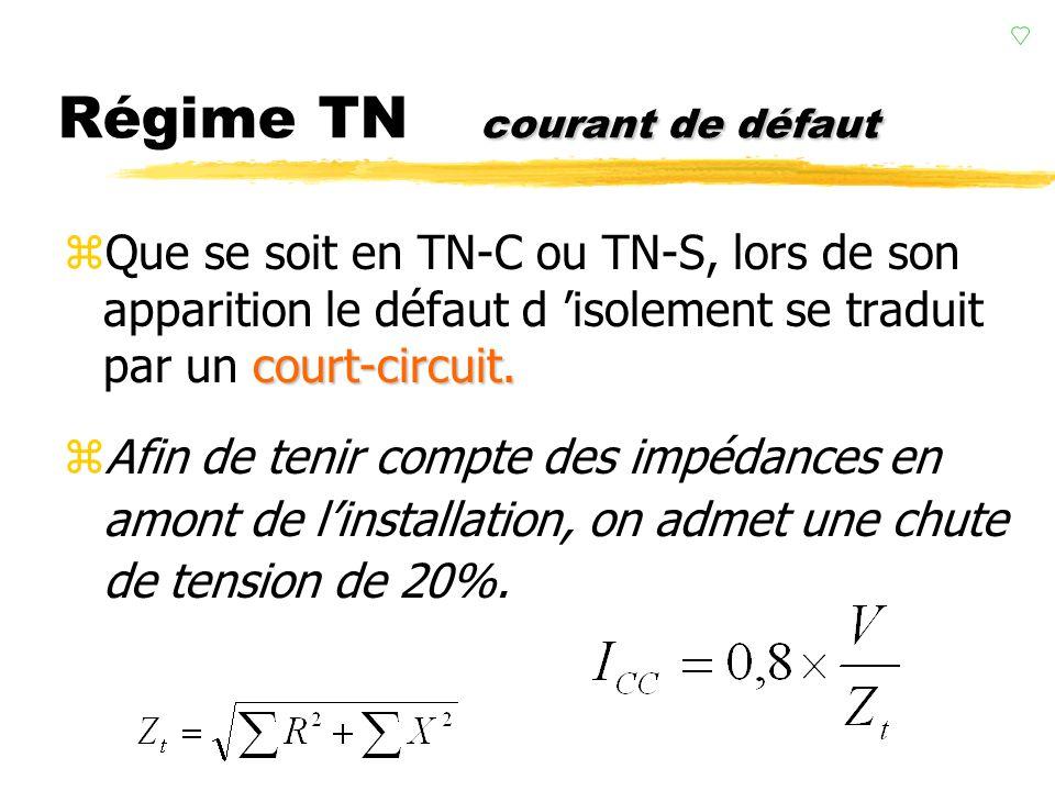 Régime TN courant de défaut
