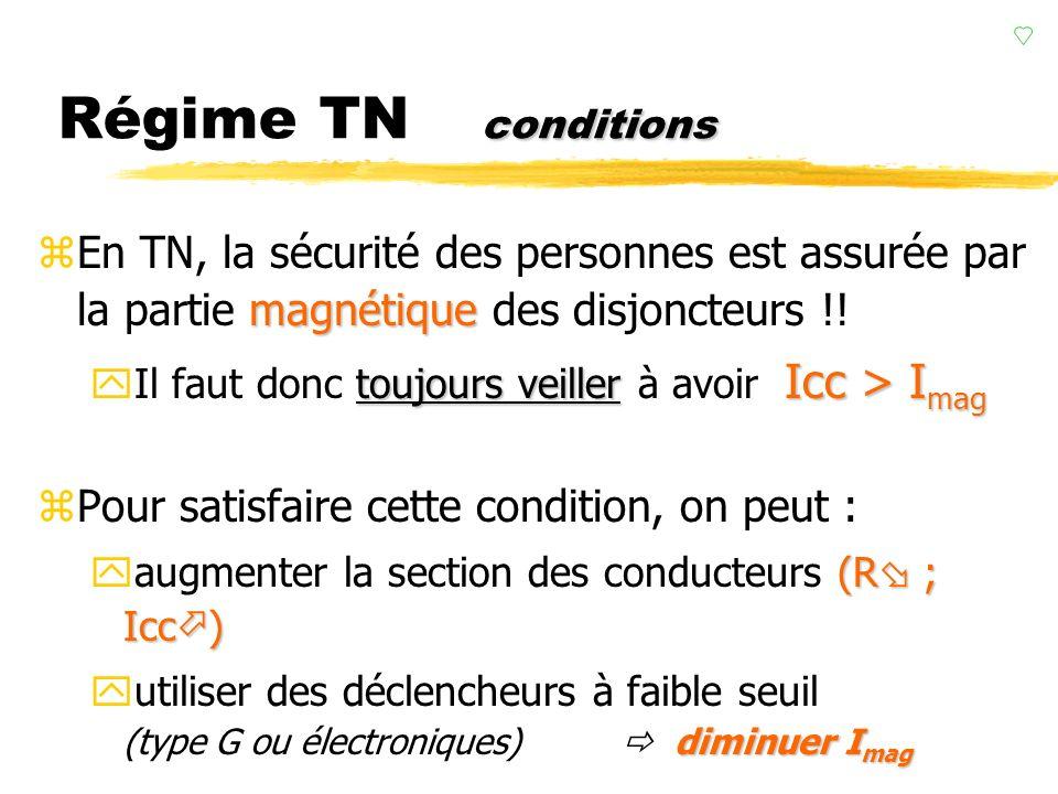 Régime TN conditions En TN, la sécurité des personnes est assurée par la partie magnétique des disjoncteurs !!
