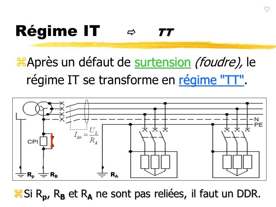 Régime IT  TT Après un défaut de surtension (foudre), le régime IT se transforme en régime TT . < 1