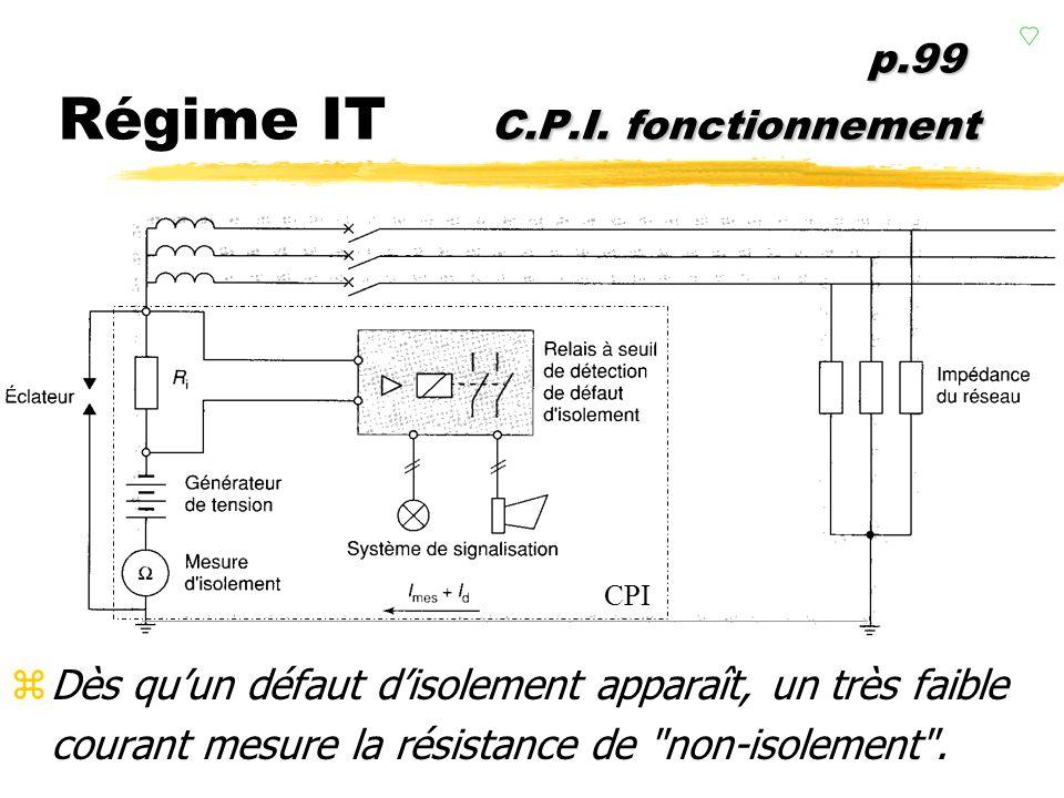 p.99 Régime IT C.P.I. fonctionnement