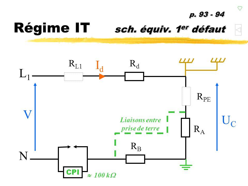 p. 93 - 94 Régime IT sch. équiv. 1er défaut