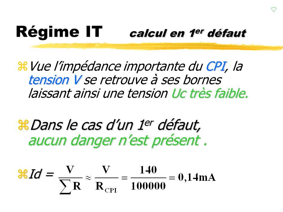 Régime IT calcul en 1er défaut