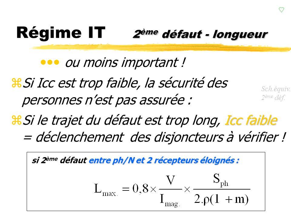 Régime IT 2ème défaut - longueur