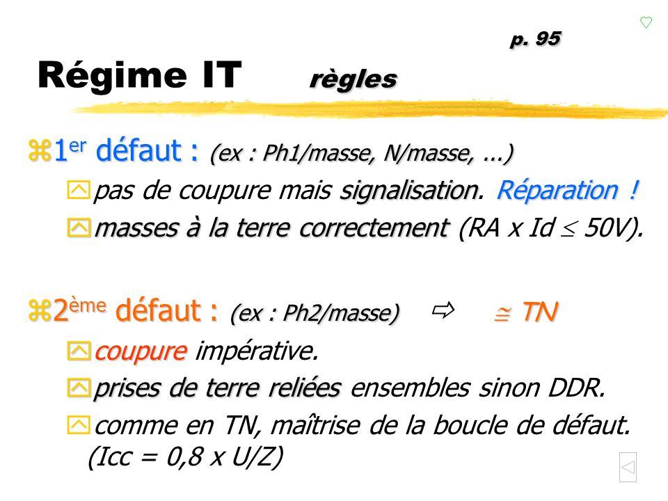1er défaut : (ex : Ph1/masse, N/masse, ...)