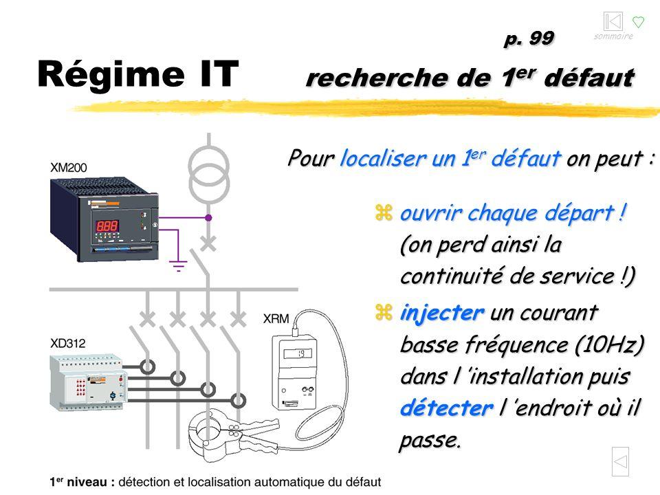 p. 99 Régime IT recherche de 1er défaut