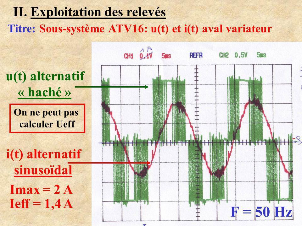 F = 50 Hz II. Exploitation des relevés u(t) alternatif « haché »