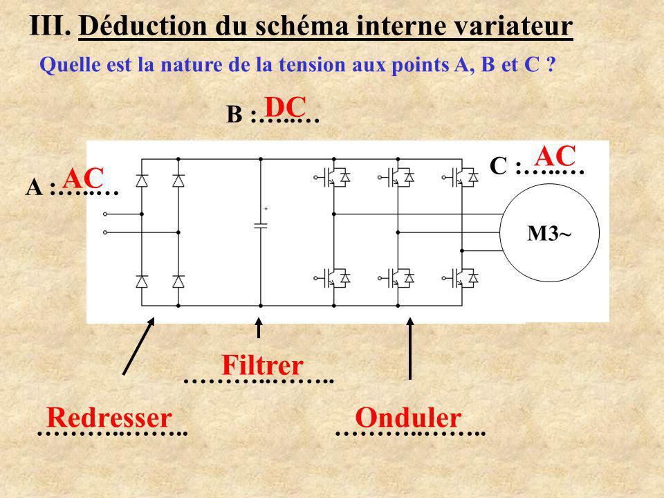 III. Déduction du schéma interne variateur