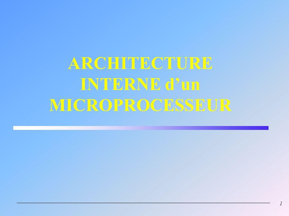 ARCHITECTURE INTERNE d'un MICROPROCESSEUR