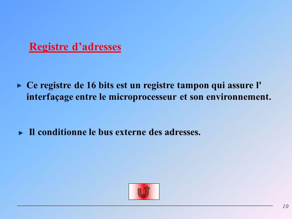 Registre d'adresses Ce registre de 16 bits est un registre tampon qui assure l interfaçage entre le microprocesseur et son environnement.