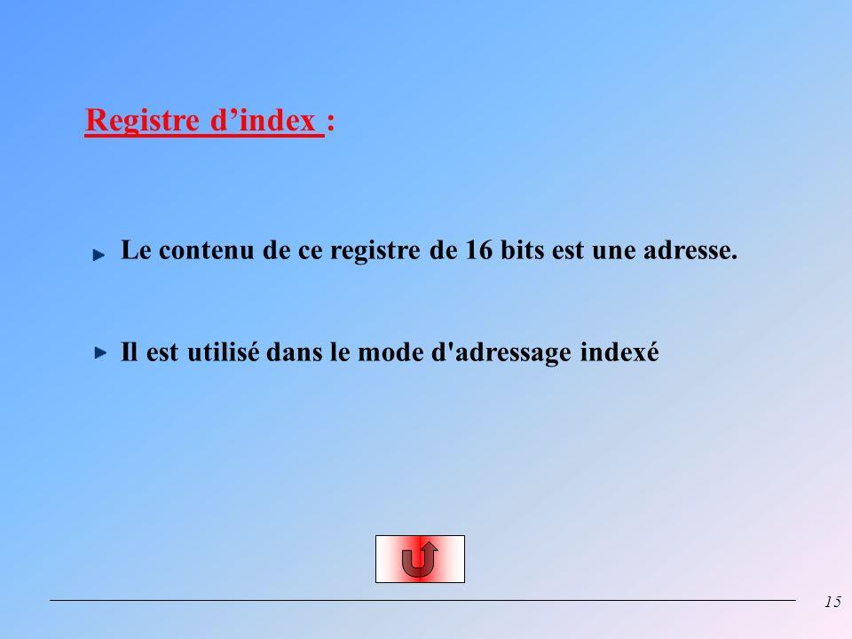 Registre d'index : Le contenu de ce registre de 16 bits est une adresse.