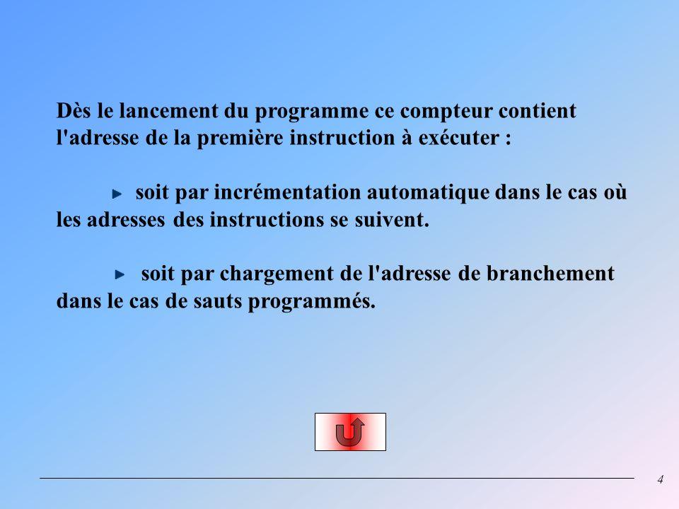 Dès le lancement du programme ce compteur contient l adresse de la première instruction à exécuter :
