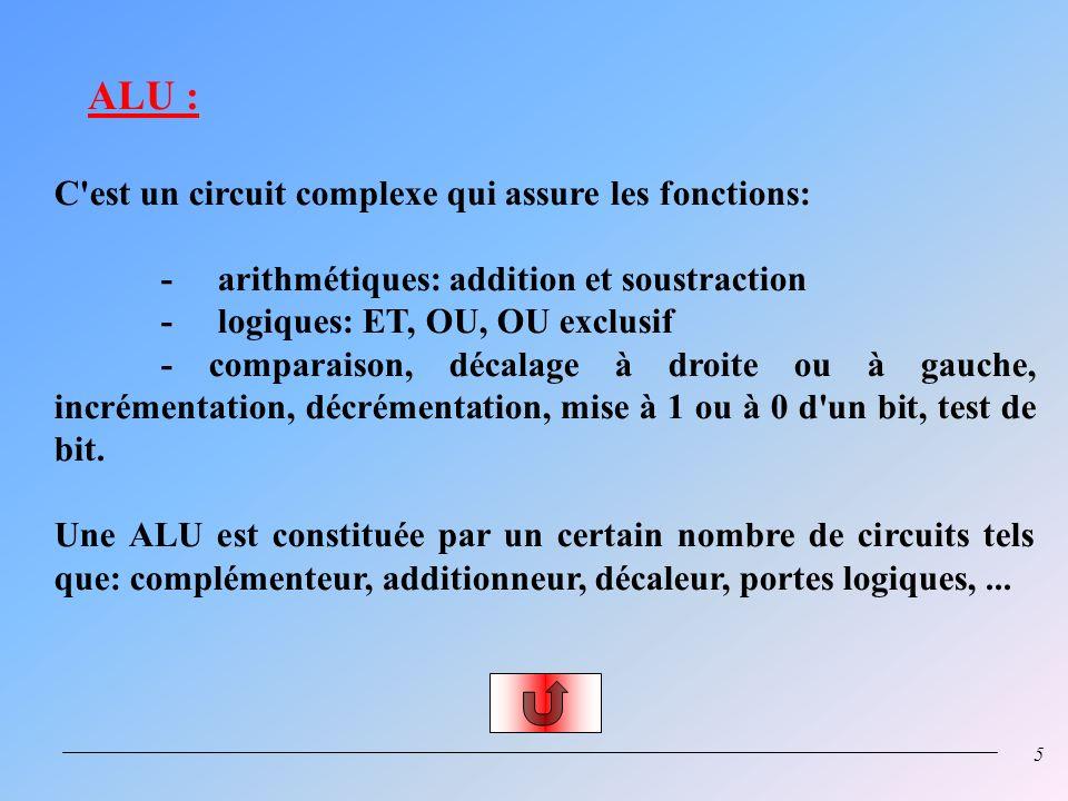 ALU : C est un circuit complexe qui assure les fonctions: