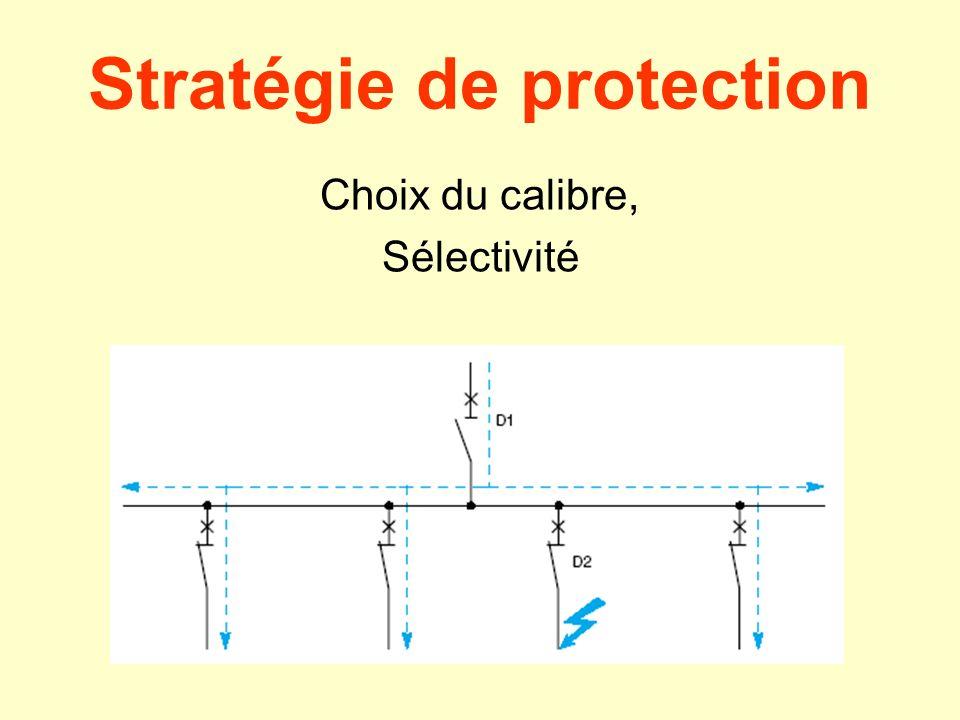 Stratégie de protection