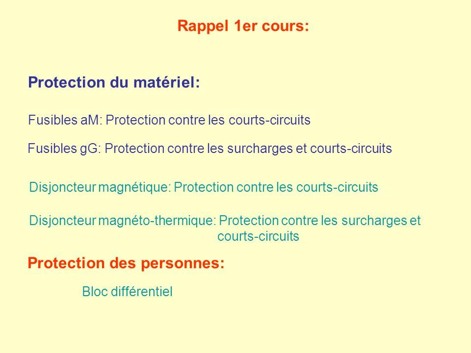 Protection du matériel: