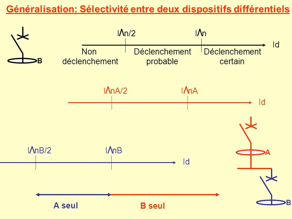 Généralisation: Sélectivité entre deux dispositifs différentiels