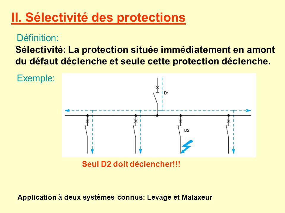 II. Sélectivité des protections