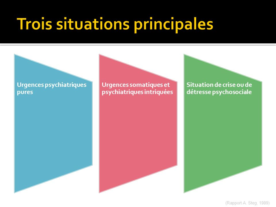 Trois situations principales
